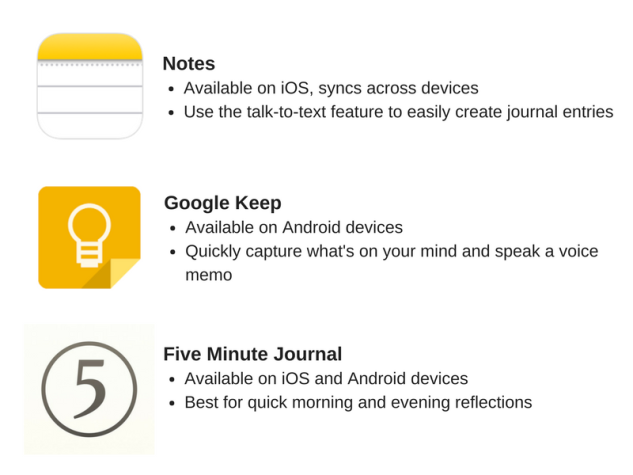 Try-using-modern-technology-to-journal.